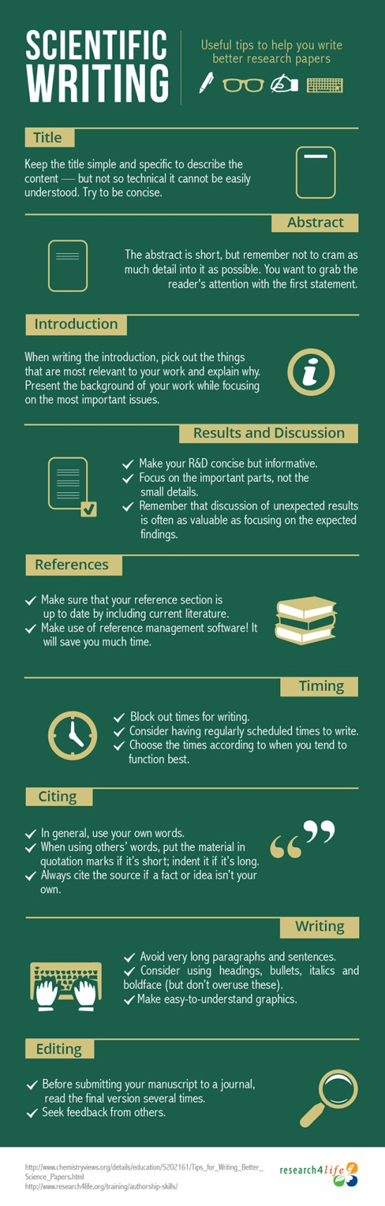 infographic-science-writing-tips